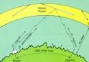 Soirée à thème : Présentation du trafic Meteor Scatter et réflexion sur la lune