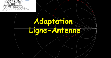 L'adaptation de ligne à l'antenne